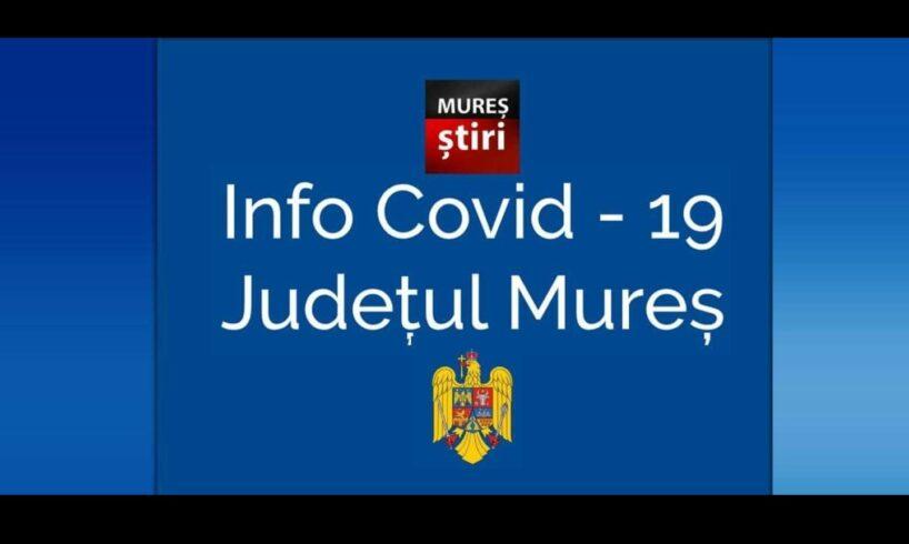 2603.2020-–-situatia-cazurilor-covid-19-in-mures!-30-de-persoane-internate