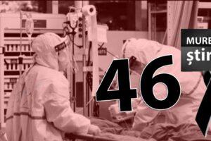inca-doua-decese-confirmate-la-pacienti-infectati-covid-19!