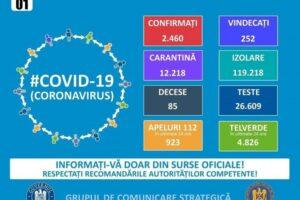 un-nou-bilant-privind-coronavirus-in-romania