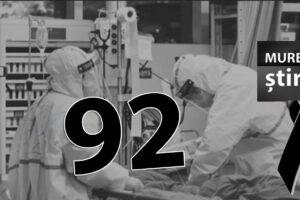 au-mai-fost-anuntate-6-decese-la-persoane-infectate-covid-19!