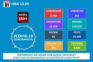 ultimele-date-oficiale-privind-covid-19-in-romania!