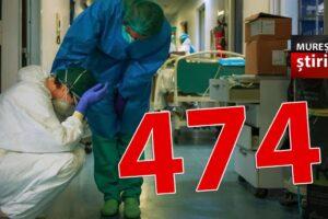 alarmant!-s-a-ajuns-la-474-de-cadre-medicale-infectate-covid-19!-situatia-pe-judete