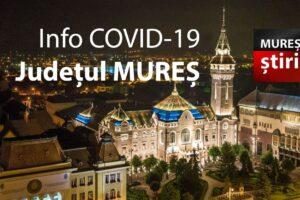 8-aprilie-2020.-situatia-oficiala-mures:-peste-100-de-infectati-covid-19,-6-vindecati-si-6-morti!