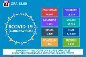 238-noi-cazuri-de-imbolnavire-cu-covid-19,-in-romania
