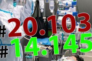 ora-13:00.-bilantul-oficial-al-cazurilor-de-coronavirus-–-5-iunie-2020!-196-de-noi-cazuri
