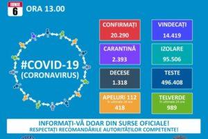 inca-187-de-cazuri-de-infectare-cu-covid-19-au-fost-raportate-de-autoritati