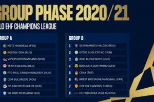 grupele-ligii-campionilor-la-handbal-feminin