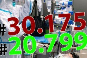 ora-13:00.-bilantul-oficial-al-cazurilor-de-coronavirus-–-08-iulie-2020!-555-de-noi-cazuri