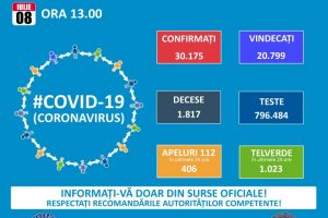 555-de-noi-cazuri-de-coronavirus