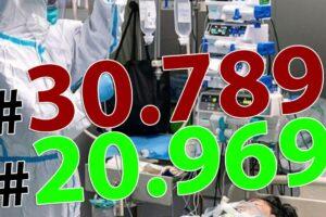 ora-13:00.-bilantul-oficial-al-cazurilor-de-coronavirus-–-09-iulie-2020!-614-de-noi-cazuri