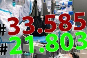 ora-13:00.-bilantul-oficial-al-cazurilor-de-coronavirus-–-14-iulie-2020!-637-de-noi-cazuri