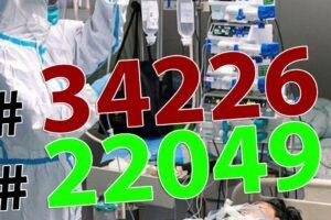 ora-13:00.-bilantul-oficial-al-cazurilor-de-coronavirus-–-15-iulie-2020!-641-de-noi-cazuri