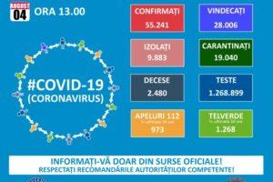 48-de-decese-din-cauza-covid-19-in-ultimele-24-de-ore