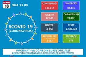 1.527-de-cazuri-noi-de-sars-cov-2-anuntate-de-autoritati