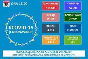 1.629-de-cazuri-noi-de-covid-19