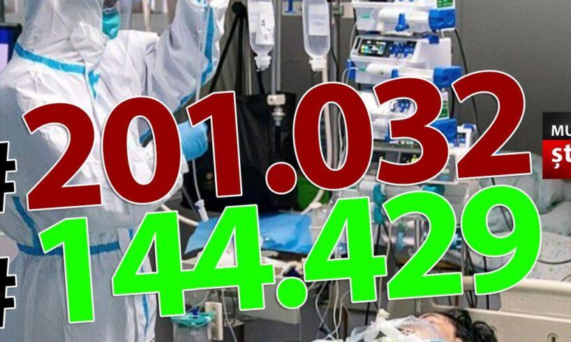ora-13:00-bilantul-oficial-al-cazurilor-de-coronavirus-–-23-octombrie-2020!-5.028-de-noi-cazuri