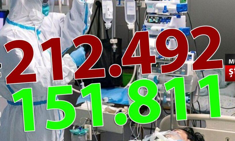 ora-13:00-bilantul-oficial-al-cazurilor-de-coronavirus-–-26-octombrie-2020!-2.844-de-noi-cazuri
