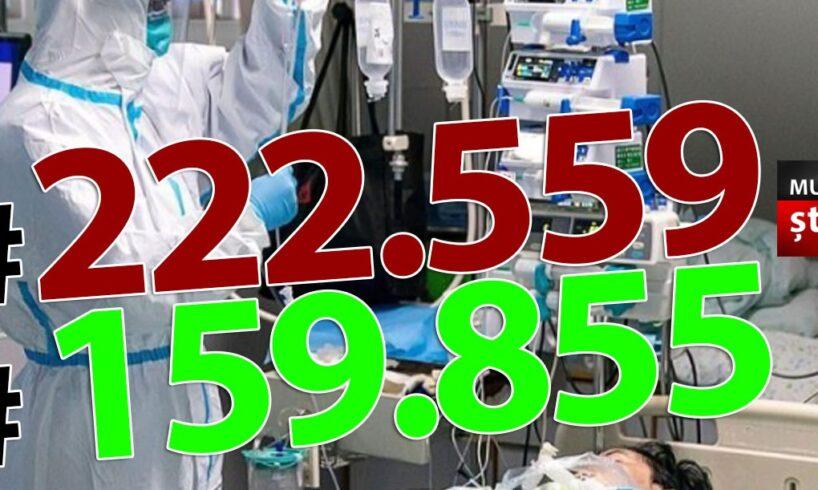 ora-13:00-bilantul-oficial-al-cazurilor-de-coronavirus-–-28-octombrie-2020!-5.343-de-noi-cazuri
