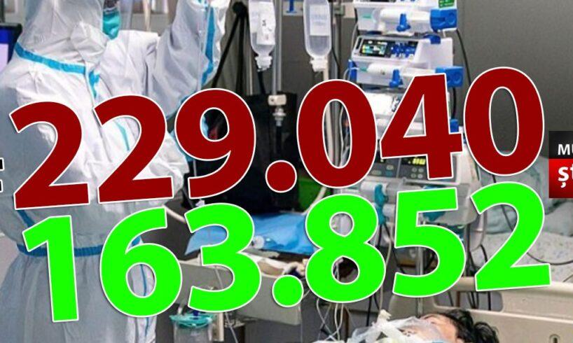 ora-13:00-bilantul-oficial-al-cazurilor-de-coronavirus-–-29-octombrie-2020!-6.481-de-noi-cazuri