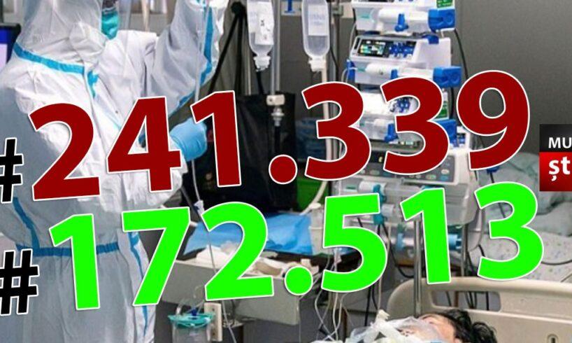 ora-13:00-bilantul-oficial-al-cazurilor-de-coronavirus-–-31-octombrie-2020!-5.753-de-noi-cazuri