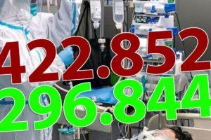 ora-13:00-bilantul-oficial-al-cazurilor-de-coronavirus-–-23-noiembrie-2020!-4.207-de-noi-cazuri