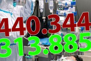 ora-13:00-bilantul-oficial-al-cazurilor-de-coronavirus-–-25-noiembrie-2020!-9.739-de-noi-cazuri