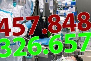 ora-13:00-bilantul-oficial-al-cazurilor-de-coronavirus-–-27-noiembrie-2020!-8.499-de-noi-cazuri