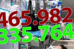 ora-13:00-bilantul-oficial-al-cazurilor-de-coronavirus-–-28-noiembrie-2020!-8.134-de-noi-cazuri