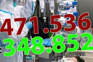 ora-13:00-bilantul-oficial-al-cazurilor-de-coronavirus-–-29-noiembrie-2020!-5.554-de-noi-cazuri