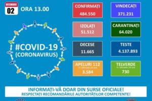 4916-de-cazuri-noi-de-persoane-infectate-cu-sars-cov-2-din-15.701-teste