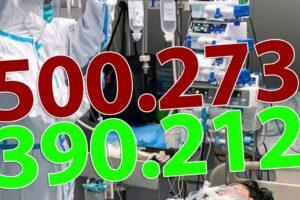 ora-13:00-bilantul-oficial-al-cazurilor-de-coronavirus-–-4-decembrie-2020!-8.062-de-noi-cazuri