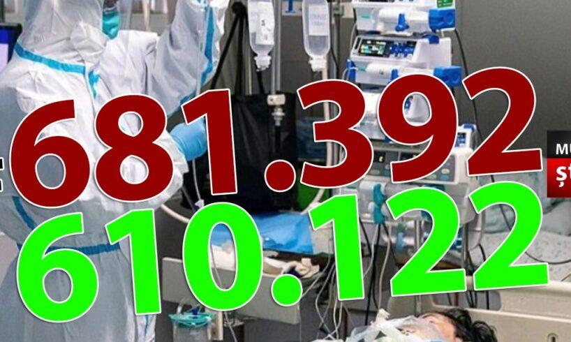 ora-13:00-bilantul-oficial-al-cazurilor-de-coronavirus-–-13-ianuarie-2021!-4.424-de-noi-cazuri