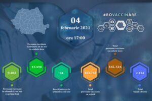 actualizare-zilnica-(4-februarie)-–-evidenta-persoanelor-vaccinate-impotriva-covid-19