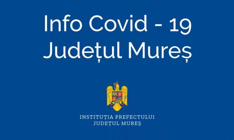138-cazuri-noi-de-cazuri-de-covid-19,-in-judetul-mures