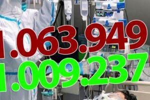 ora-13:00-bilantul-oficial-al-cazurilor-de-coronavirus-–-7-mai-2021!-1.422-de-noi-cazuri