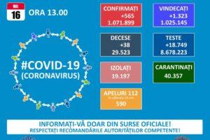ora-13:00.-bilantul-oficial-al-cazurilor-de-coronavirus-–-16-mai-2021!-565-de-noi-cazuri