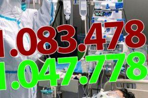 ora-13:00.-bilantul-oficial-al-cazurilor-de-coronavirus-–-2-august-2021!-137-de-noi-cazuri