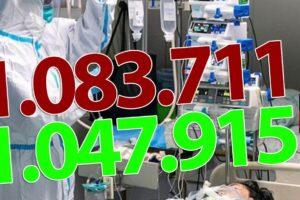 ora-13:00.-bilantul-oficial-al-cazurilor-de-coronavirus-–-3-august-2021!-233-de-noi-cazuri
