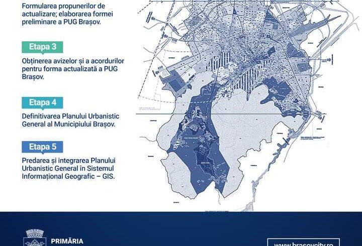 a-inceput-actualizarea-planului-de-urbanism-general,-la-brasov