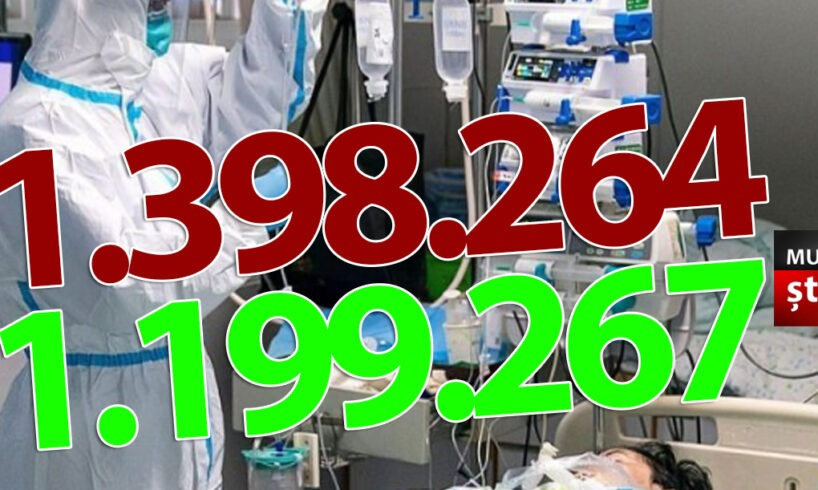 ora-13:00-bilantul-oficial-al-cazurilor-de-coronavirus-–-13-octombrie-2021!-15.733-de-noi-cazuri