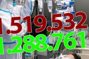 ora-13:00-bilantul-oficial-al-cazurilor-de-coronavirus-–-21-octombrie-2021!-16.110-de-noi-cazuri