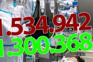 ora-13:00-bilantul-oficial-al-cazurilor-de-coronavirus-–-22-octombrie-2021!-15.410-de-noi-cazuri