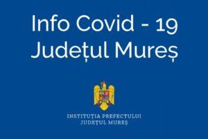 508-persoane-cu-covid-sunt-internate-la-aceasta-data-in-judetul-mures